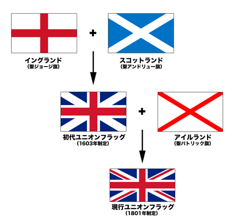 UK-flag2.png