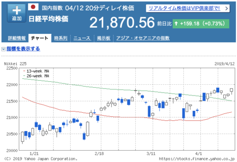 20190414-nikkei225.png