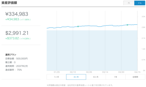 20190414-usd3.png