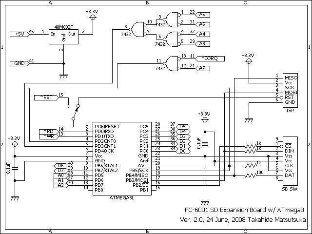 AVR_SD.PNG