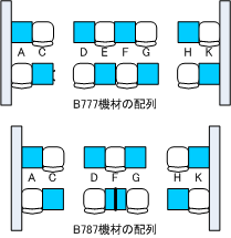Staggered-Layout.png